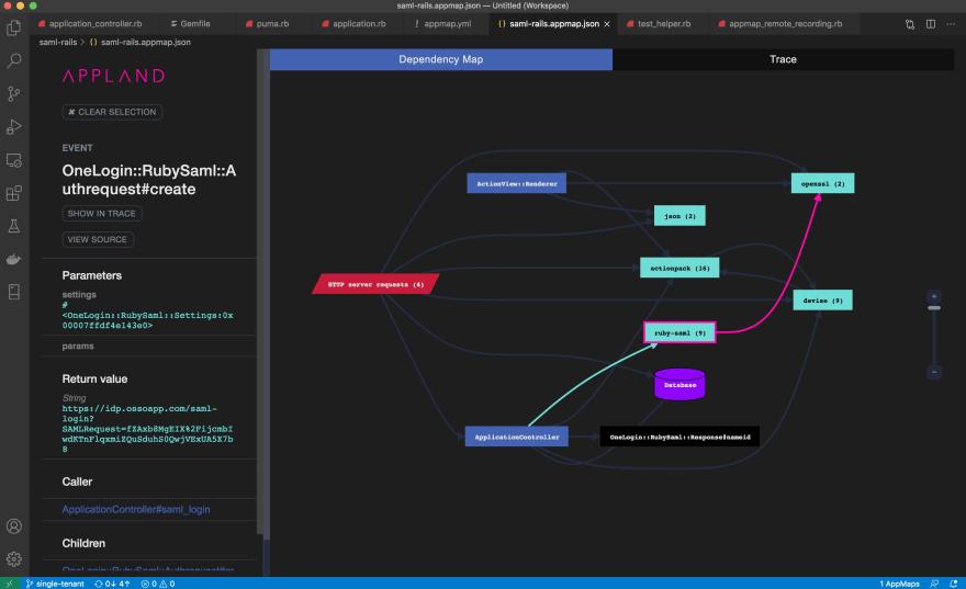 saml-rails appmap