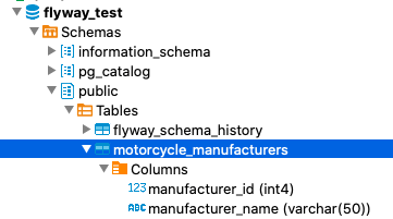 verify that Flyway has indeed created the motorcycle_manufacturers table with the two specified columns YugabyteDB version control tutorial
