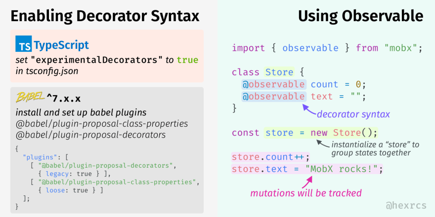 Decorator and observable