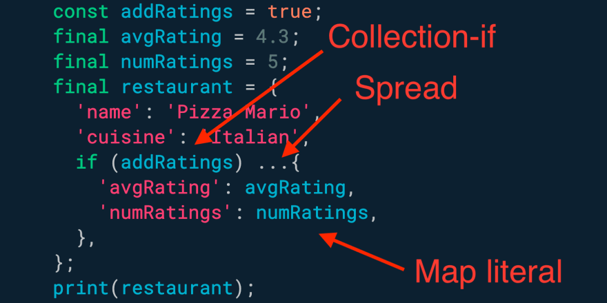 You can use collection-if and spreads with lists, sets AND maps