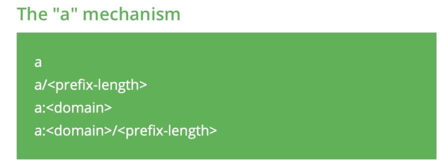 dmarcian.com A Mechanism