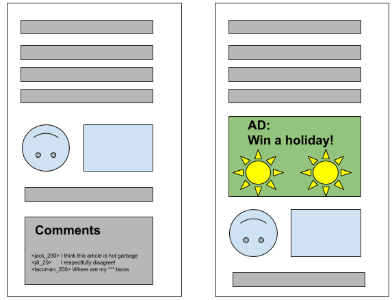 An illustration showing two pages. On the first page, you can see 4 paragraphs of text, an image, then another paragraph of text and a comments box.<br> On the second page, the ad has loaded above the image, pushing the comment box below the fold.