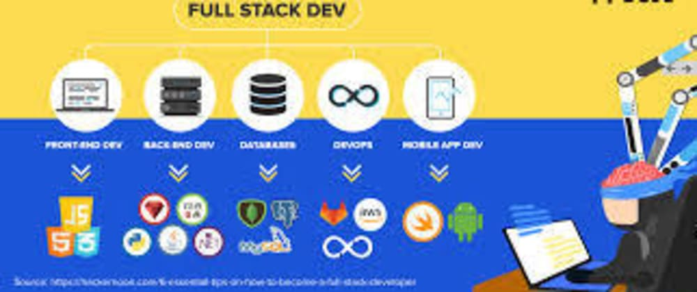 Cover image for How to Become A Full Stack Developer Complete Road-Map.