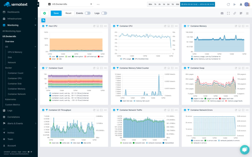 docker container monitoring overview