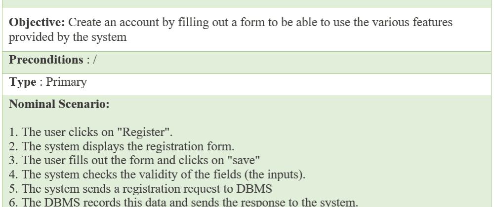 Cover image for UML-textual description of a use case-Importance