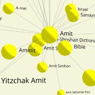 Amit Nambiar profile picture