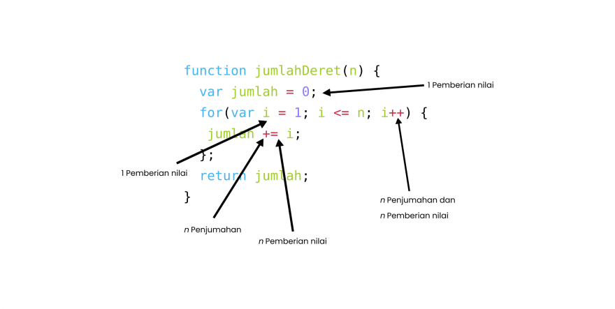 contoh_1.3