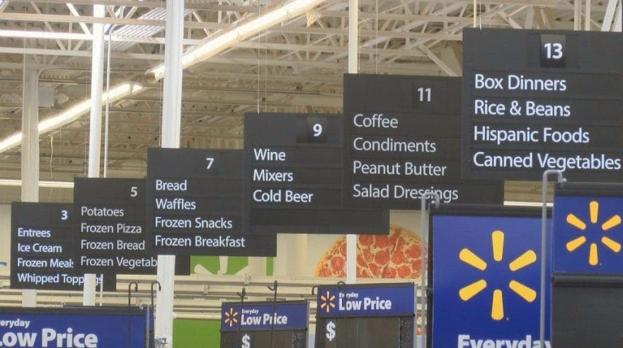 Signs in a Supermarket That Indicate Which Department Is Where.