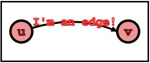 An edge