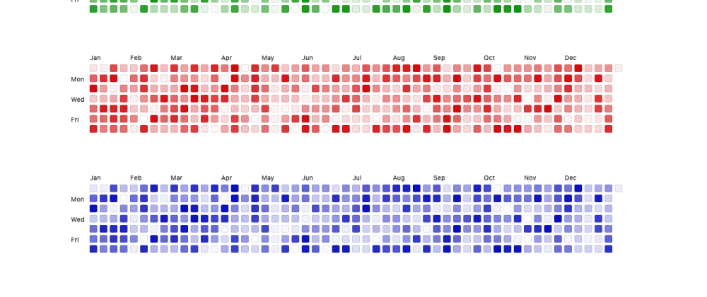 Cover image for Github like Calendar Heatmap built from Scratch using React - JSitor
