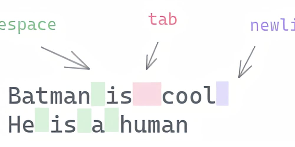 A Visual Guide to Regular Expression