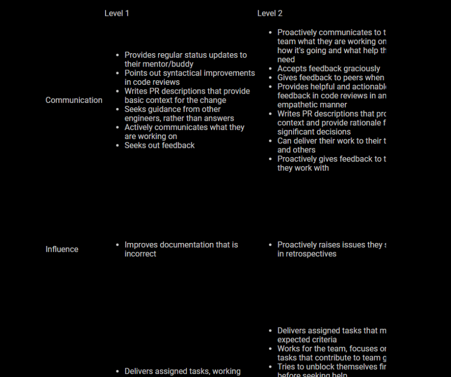 A career matrix example