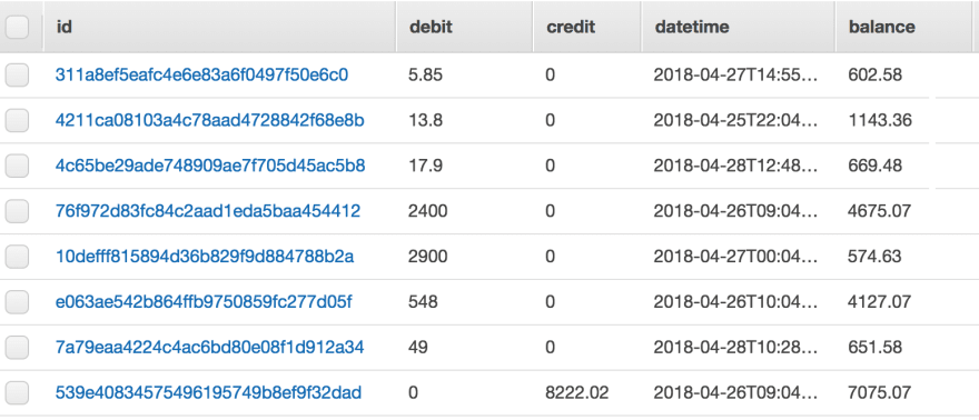 Keeping track of my Maestro card transactions with AWS - DEV