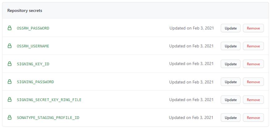 GitHub secrets screen