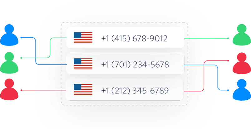masked phone numbers