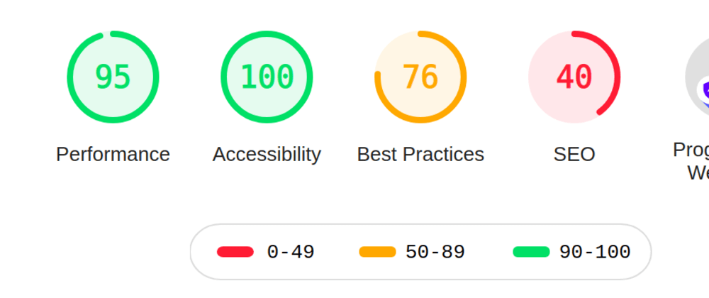Cover image for Add your website's pagespeed score to README