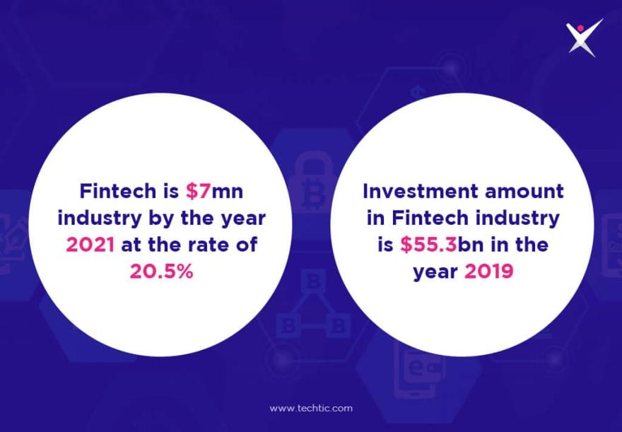 Statistics of Fintech Industry
