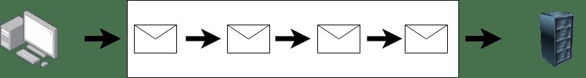 Sample ASB