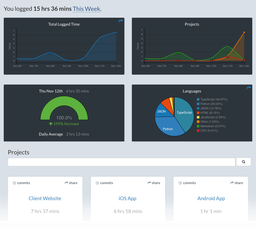 wakatime dashboard screenshot