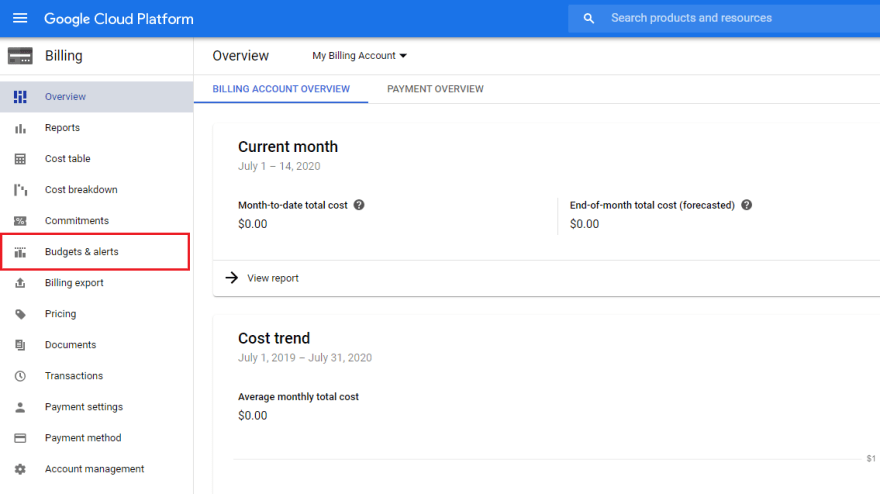 GCP Billing Console left menu with Budgets and Alerts selection outlined
