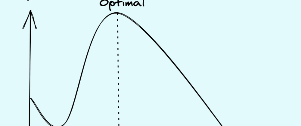 Cover image for What drives Optimal Overhead?