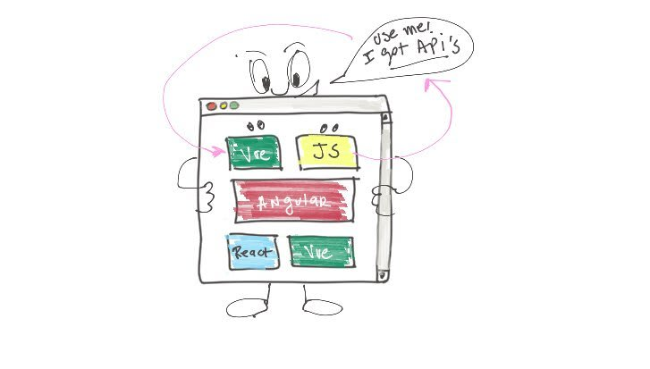web or browser APIs