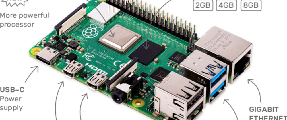 Cover image for Get Started with Raspberry Pi [ For js and python ]
