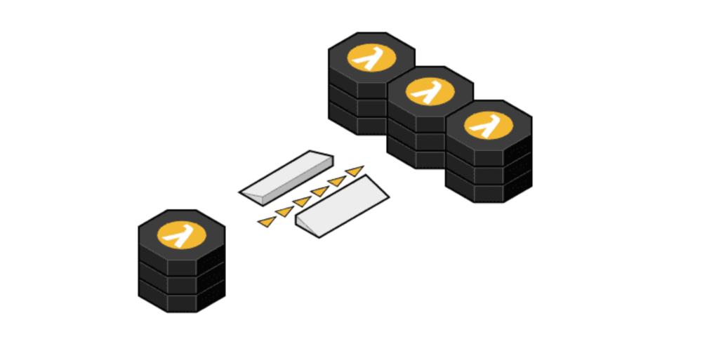 AWS Lambda SQS events with Serverless Framework - DEV