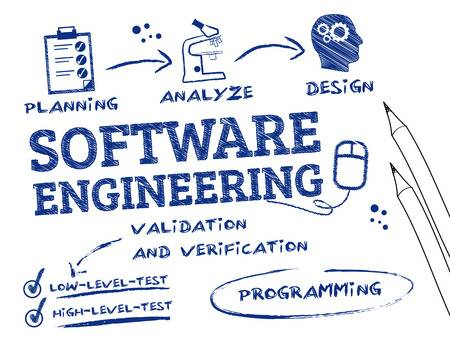 Software Engineering is the study and application of engineering to the design, development, and maintenance of software Keywords and icons Stock Vector - 27552656