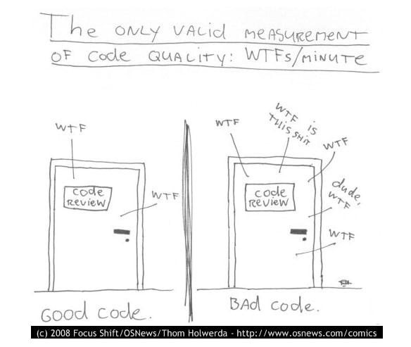 How do we measure code quality — source https://www.osnews.com/story/19266/wtfsm/