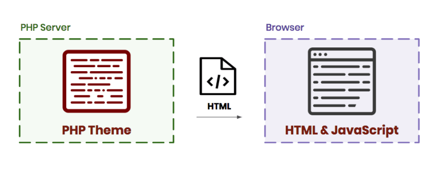 problem-with-javascript-themes01