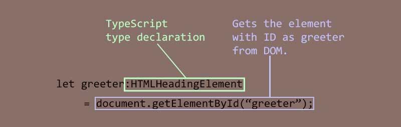 Typescript type declaration