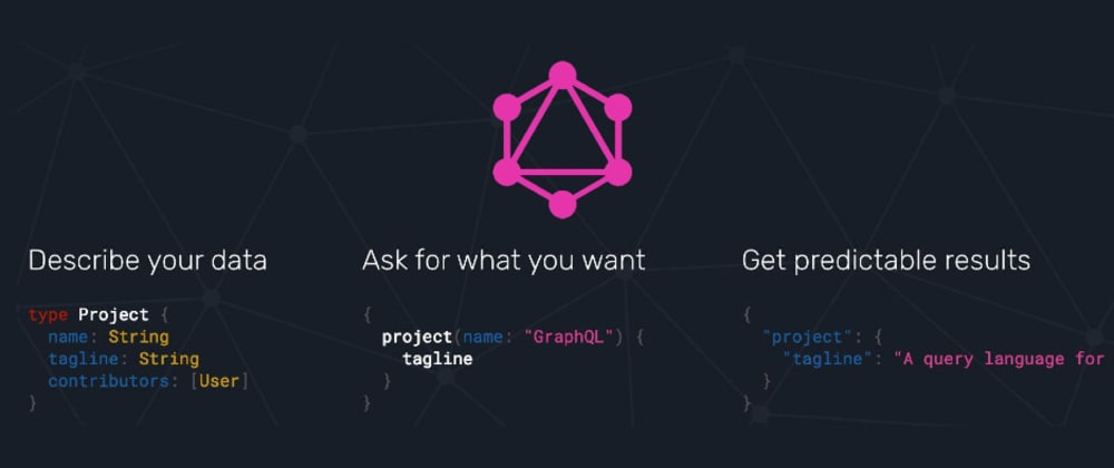 Cover image for GraphQL - What is it and what does it solve?