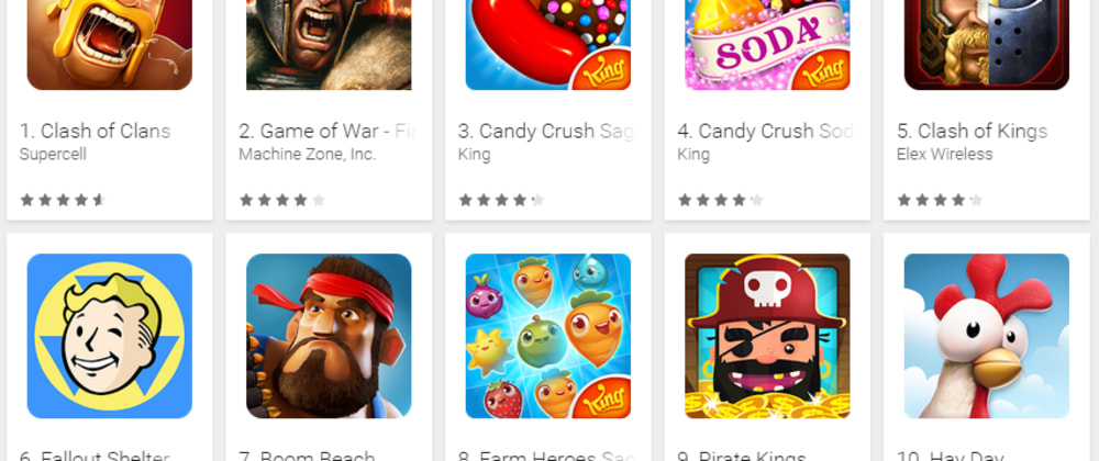 Cover image for Analysing Google Play to find a profitable app idea – Part 2: Freemium games