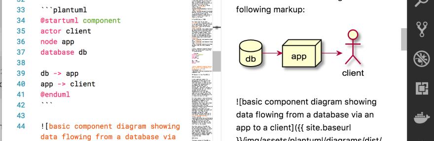 Screenshot of Visual Studio Code showing rendered PlantUML diagram in Markdown preview