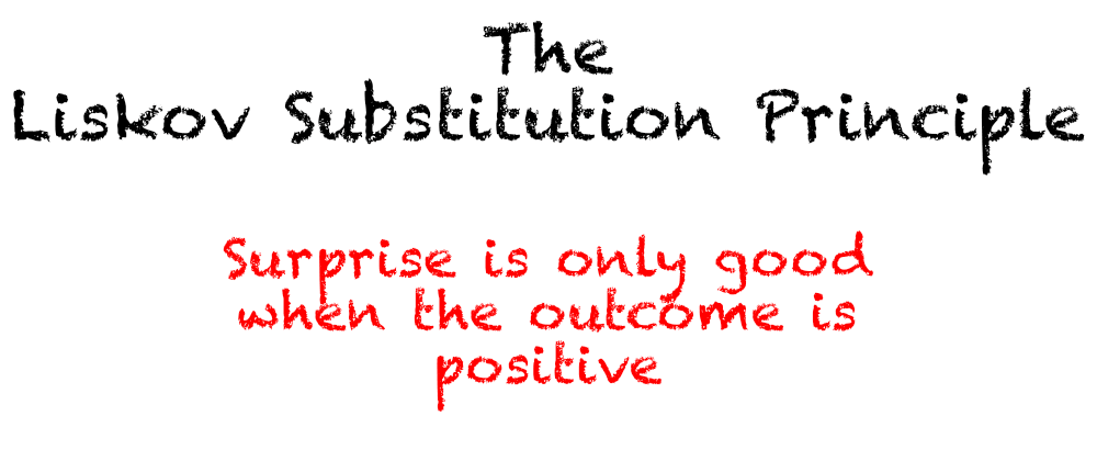 Cover image for LSP - The Liskov Substitution Principle