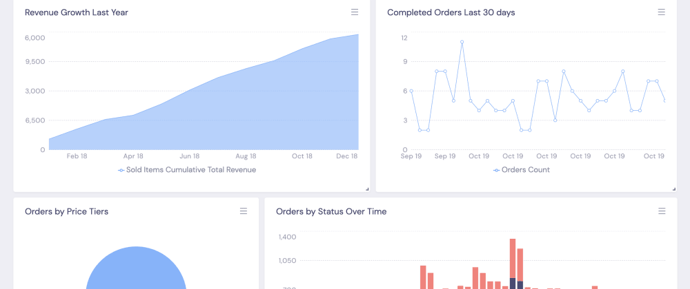 Cover image for React Dashboard Ultimate Guide. Part 1: Overview and Analytics Backend