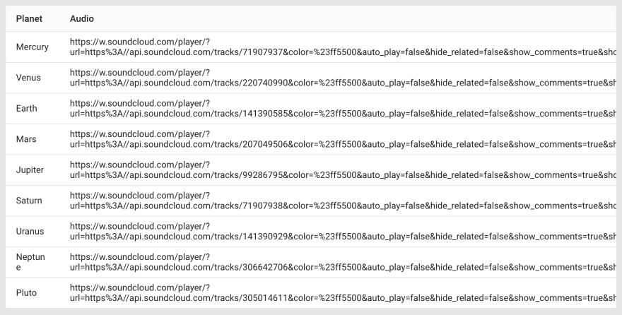Data grid rendering URL strings instead of audio embeds