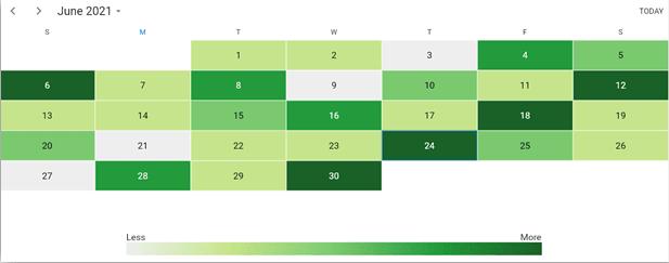 Heat Map Calendar Using Flutter Event Calendar
