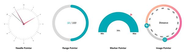 Types of Pointers in WinUI Radial Gauge
