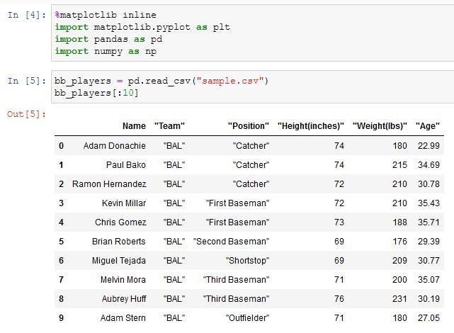 uploading data from a csv file into a pandas dataframe