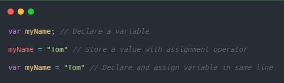 JavaScript Variable Examples