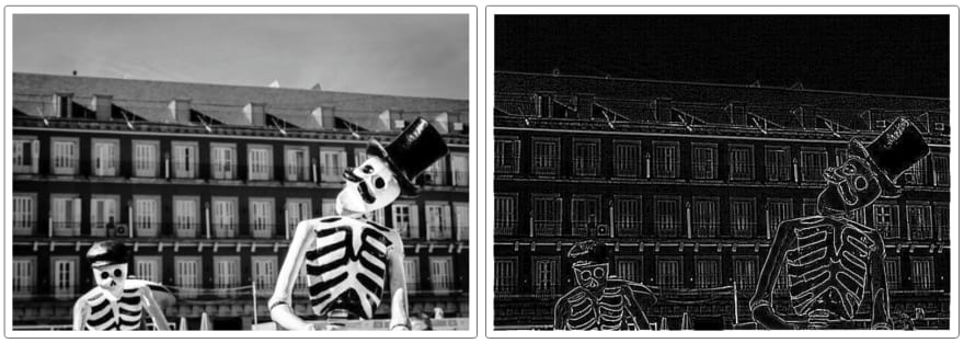 Edge Detection on an image of skeletons on the street