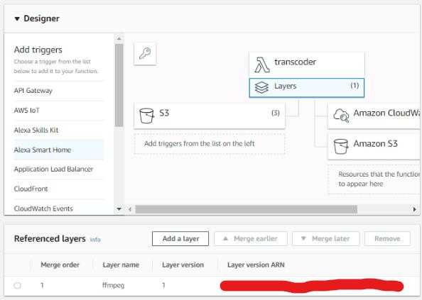 Building a super cheap transcoder using AWS Lambda - DEV Community