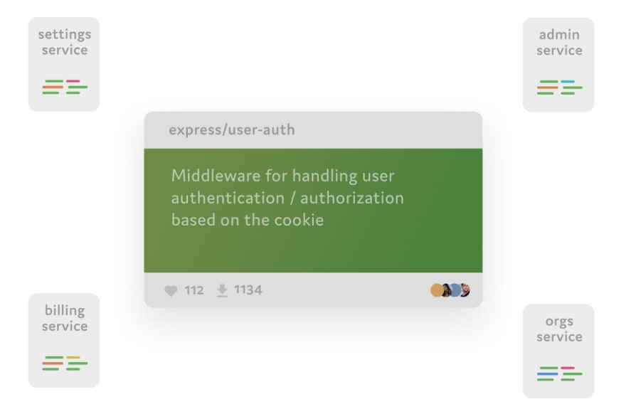 Our express/user-auth component synced in multiple services