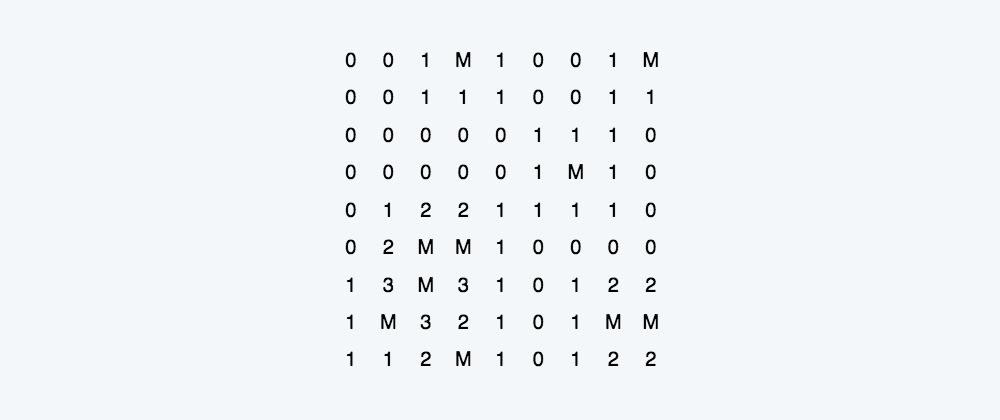 Cover image for Como criar um tabuleiro de campo minado em JavaScript