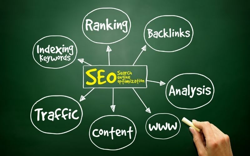How to boost serp rankings