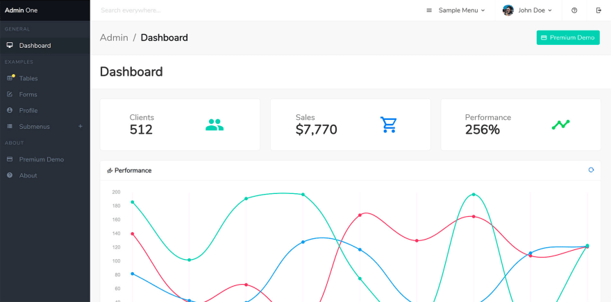 Vue Bulma Admin Dashboard