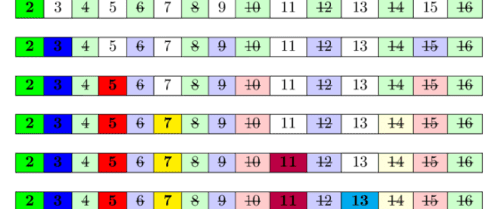 Cover image for Best way to get all prime numbers (Sieve of  Eratosthenes)