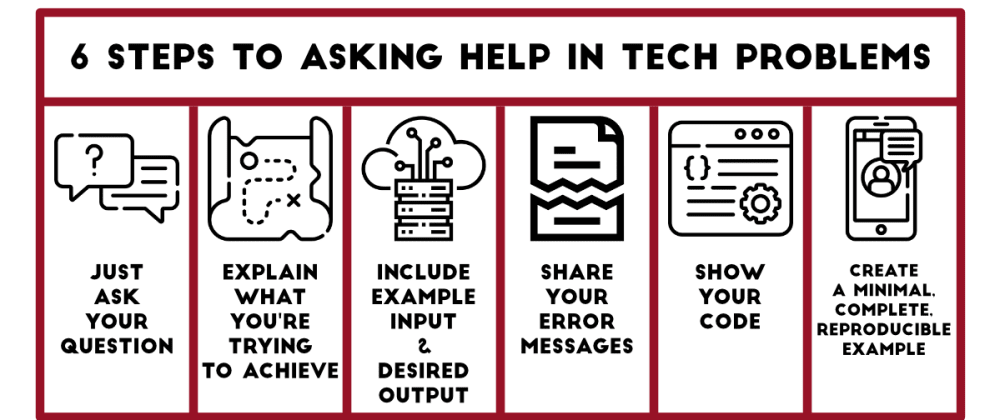 Cover image for How to ask help for technical problems?